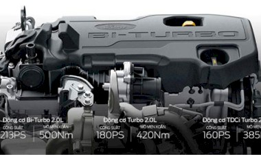 Động cơ Bi-Turbo 2.0L