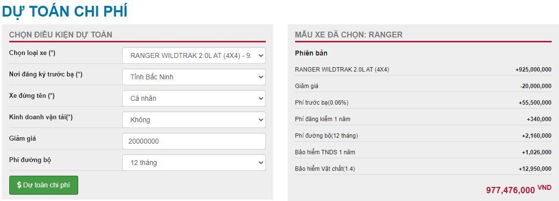 Bảng dự toán chi phí mua xe Ford tại Ford Bắc Ninh