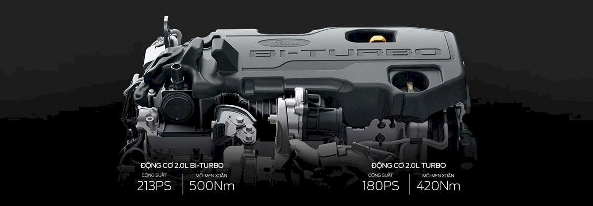 Động cơ Bi Turbo