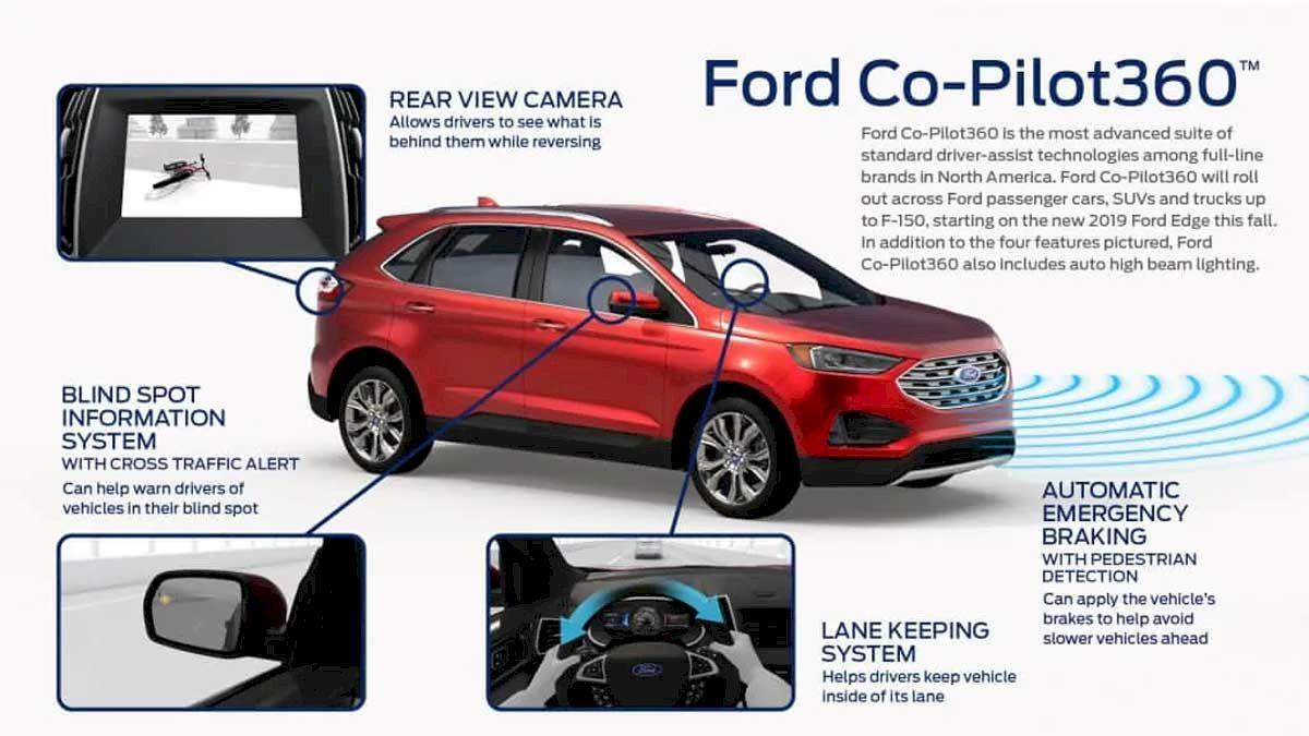 Ford Explorer 2021 còn được trang bị gói Co-Pilot360
