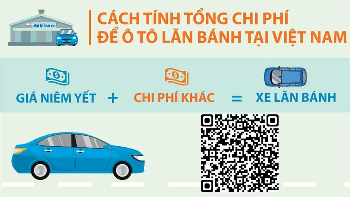 Bảng Dự toán chi phí khi mua xe ô tô Ford tại TP. Bắc Ninh