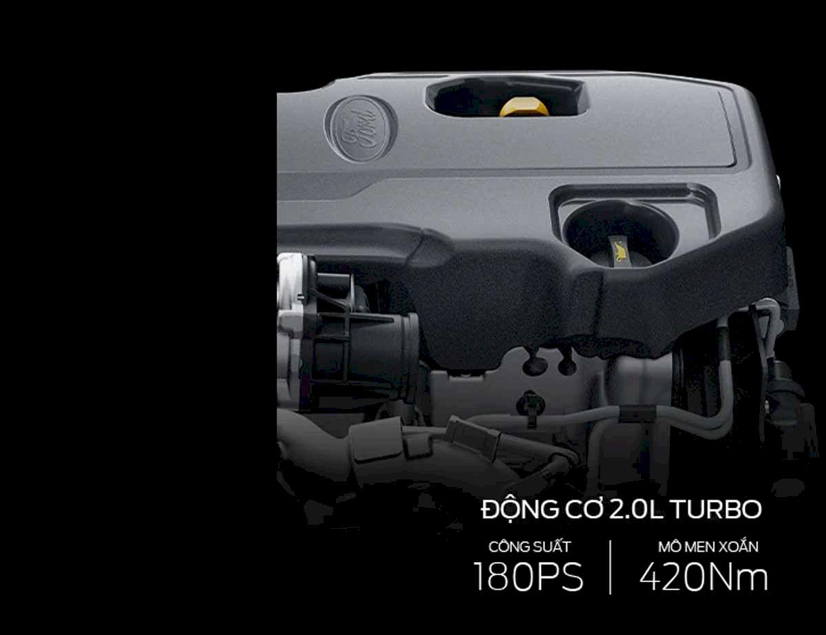 động cơ 2.0L Turbo