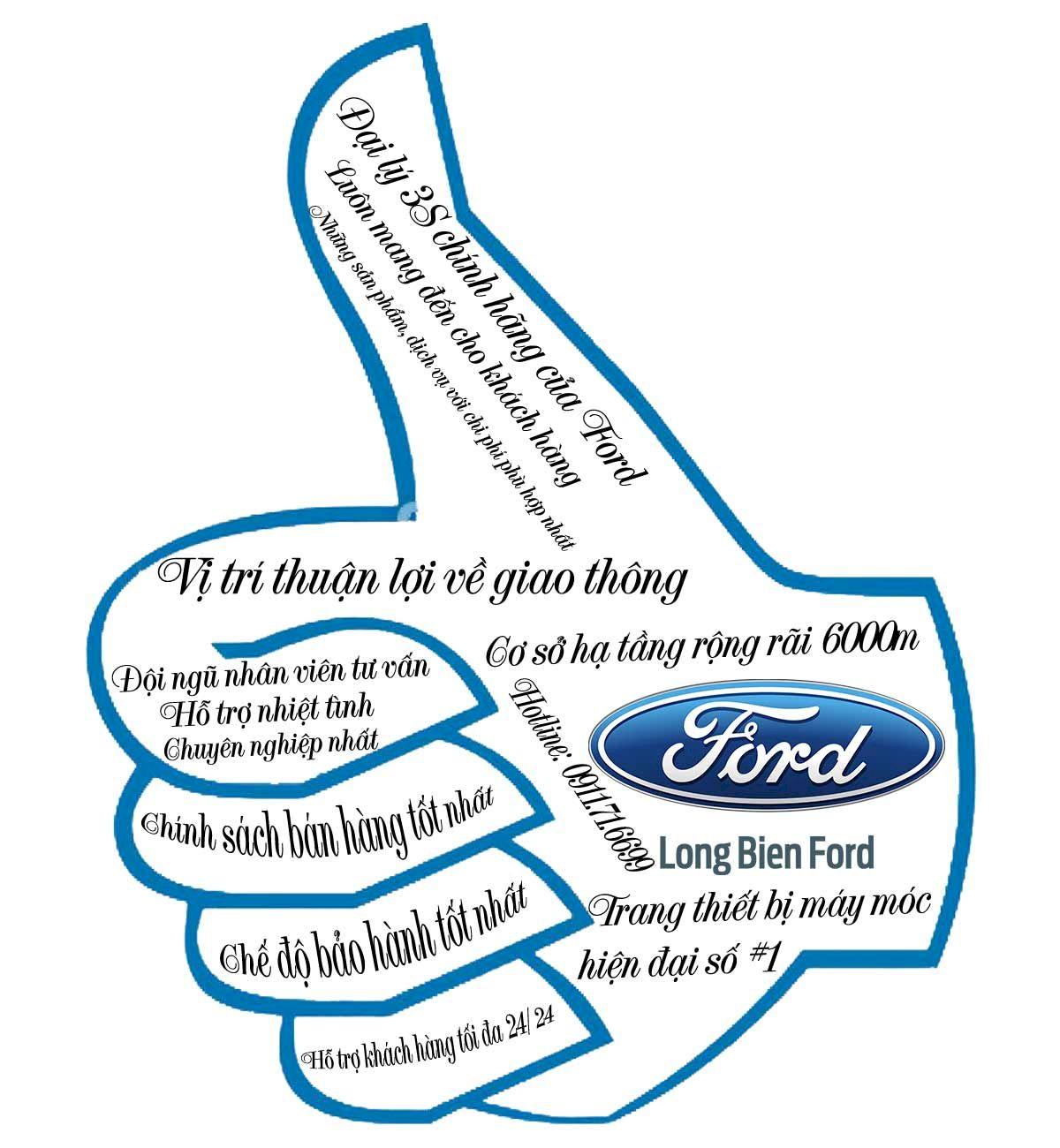 Tại sao khách hàng lại lựa chọn chúng tôi khi mua xe?