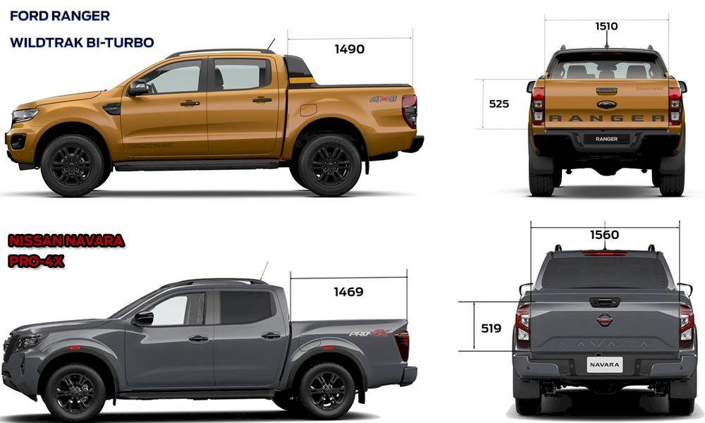 So sánh ford ranger và nissan navara Phần đuôi xe
