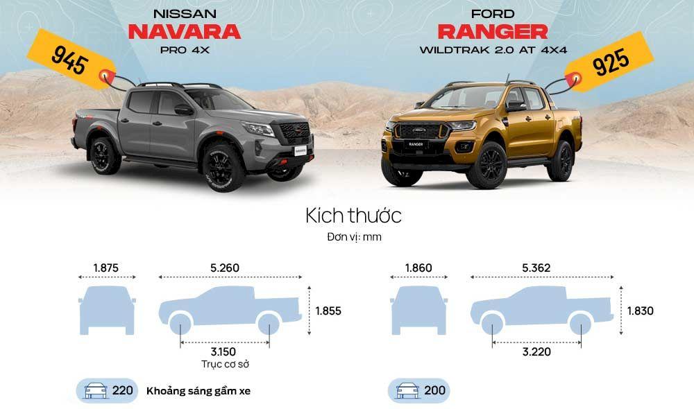 So sánh Ford Ranger và Nissan Navara về kích thước và giá bán